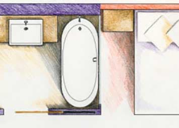 Bathroom Layouts Made Easy Dimensions And Drawings