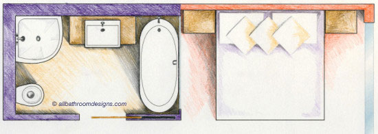 Small bathroom ideas and design solutions - Space saving bathroom layouts ...